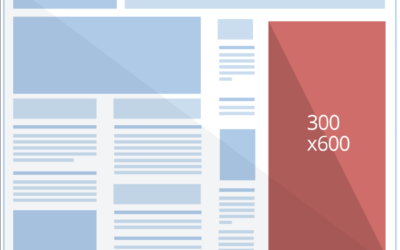The Most Effective Google Display Ad Sizes (2020)